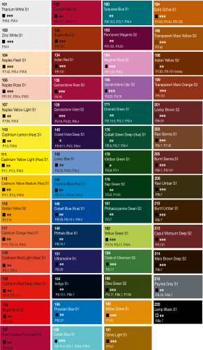 Loxley Oil Colour Chart1